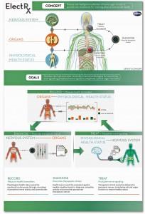 blog - 122214 neuromodulation