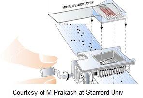 blog - 031115 microfluidic